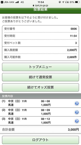 高松宮記念の馬券
