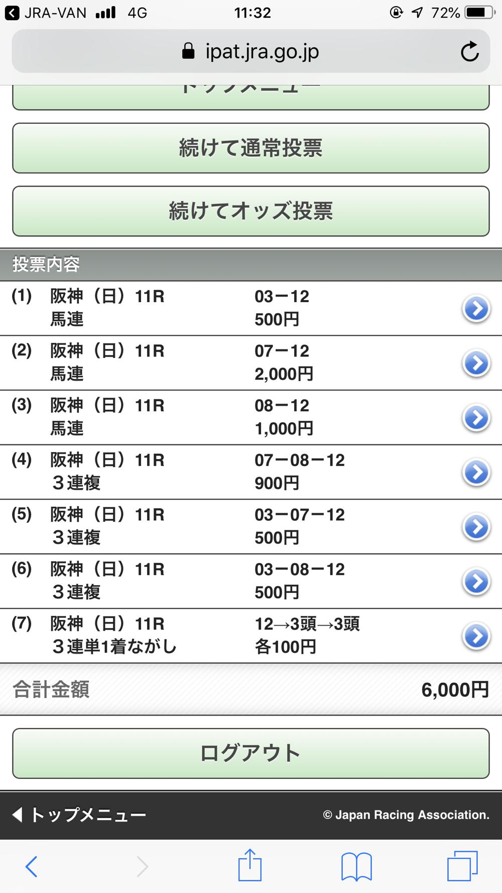 大阪杯馬券