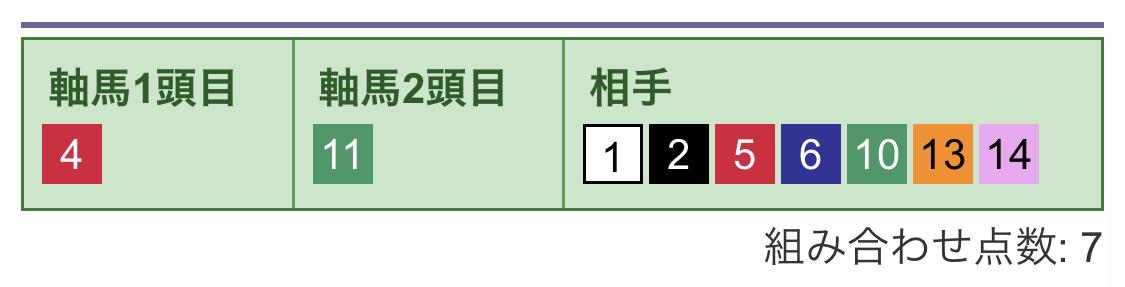 3連複買い目(2)