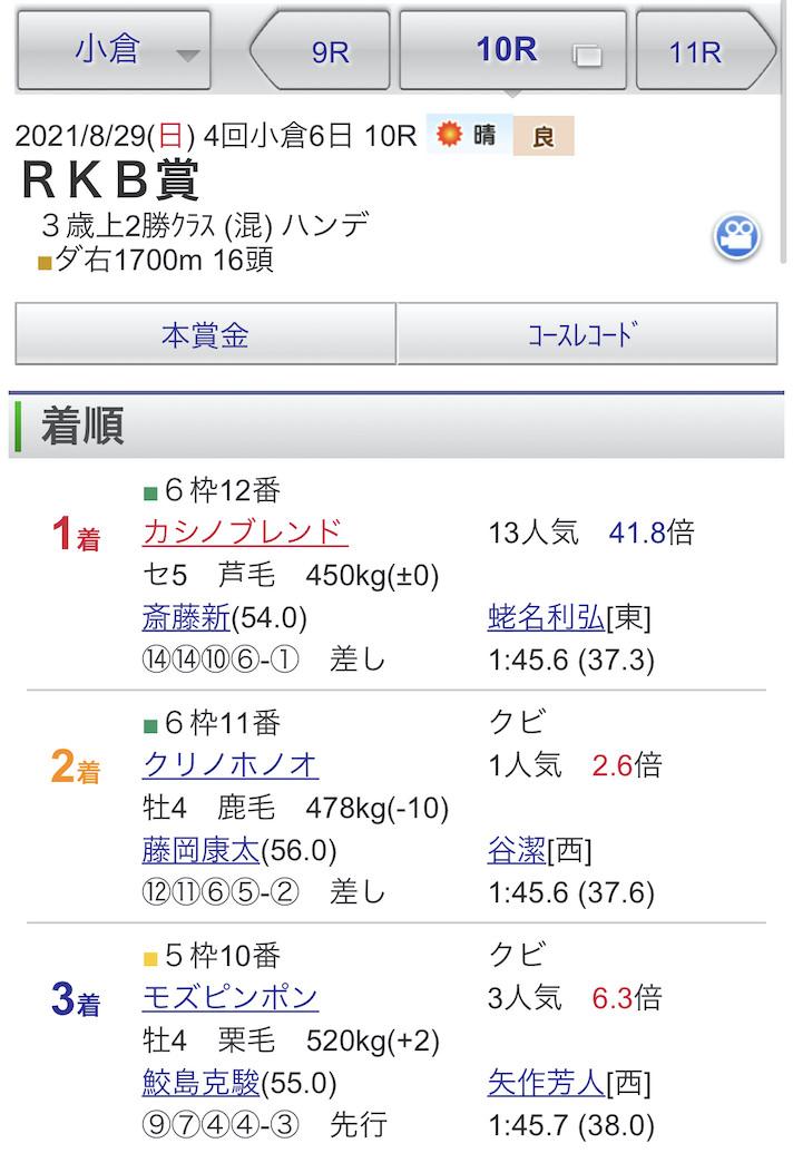 8/29(日)小倉10R RKB賞